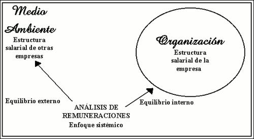evaluacion de recursos humanos