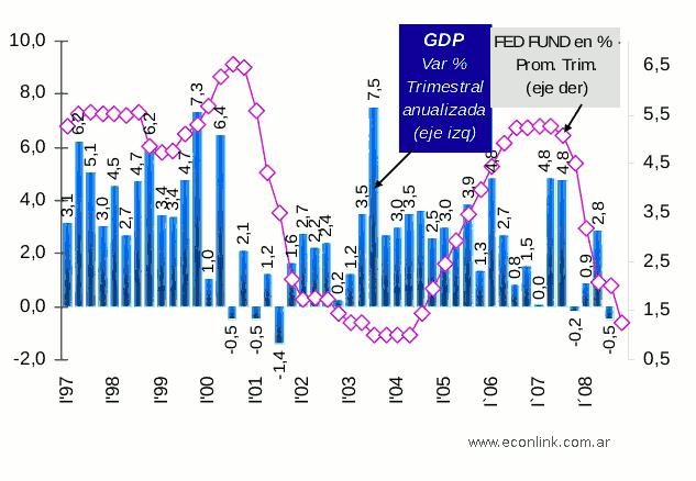 economia argentina crisis