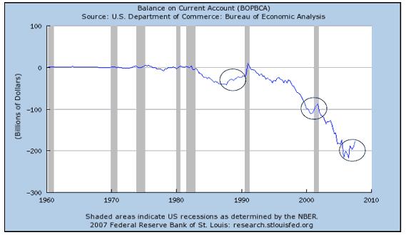 balance de cuenta corriente