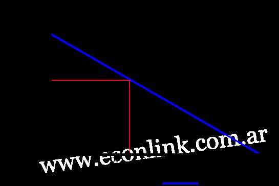 elasticidad arco