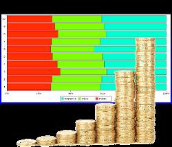 macroeconomia y microeconomía