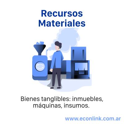 Recursos Materiales de una Organización