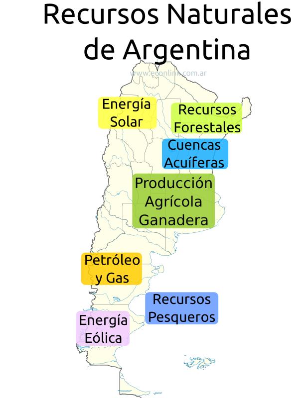 Recursos Naturales de Argentina